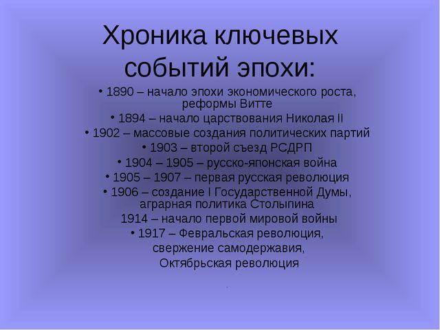 Хроника ключевых событий эпохи: 1890 – начало эпохи экономического роста, реф...