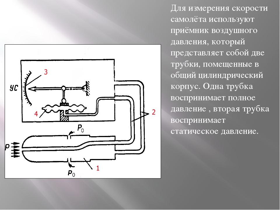 Для измерения скорости самолёта используют приёмник воздушного давления, кото...