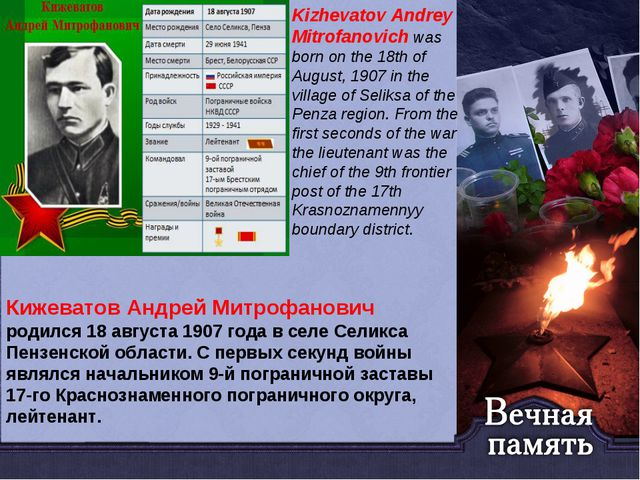 Kizhevatov Andrey Mitrofanovich was born on the 18th of August, 1907 in the v...