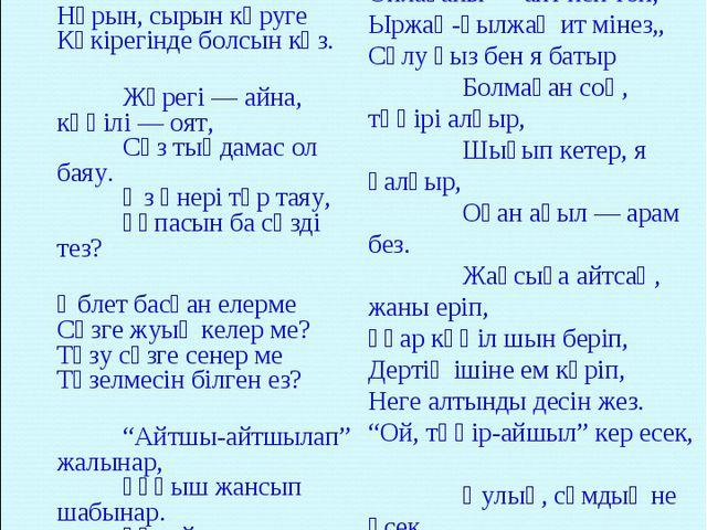 Білімдіден шыққан сөз Білімдіден шыққан сөз Талаптыға болсын кез.  Нұрын, с...