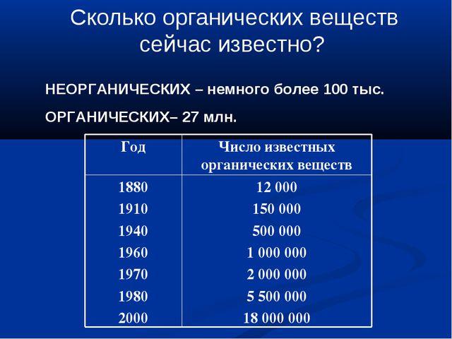 НЕОРГАНИЧЕСКИХ – немного более 100 тыс. ОРГАНИЧЕСКИХ– 27 млн. Сколько органи...