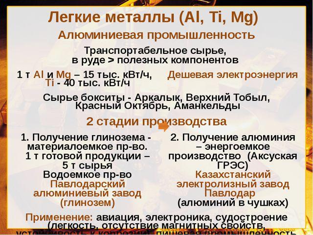 Легкие металлы (Al, Ti, Mg) Алюминиевая промышленность Транспортабельное сырь...