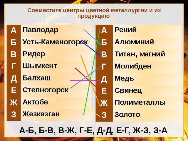 Совместите центры цветной металлургии и их продукцию А-Б, Б-В, В-Ж, Г-Е, Д-Д,...