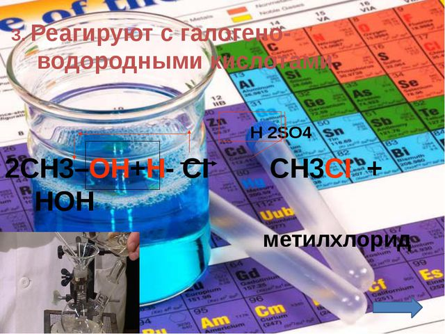 3. Реагируют с галогено-водородными кислотами Н 2SО4 2СН3–ОН+Н- СI СН3СI + Н...