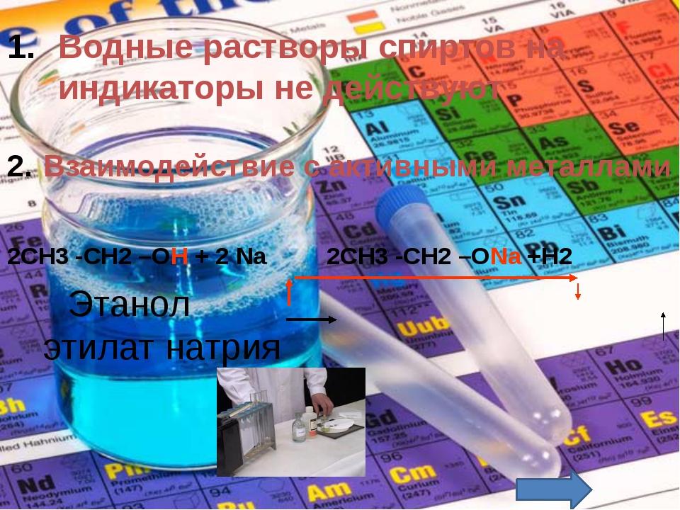 Водные растворы спиртов на индикаторы не действуют Взаимодействие с активными...