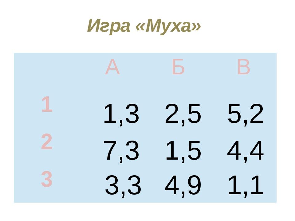 Игра «Муха» 1,3 2,5 5,2 7,3 1,5 4,4 3,3 4,9 1,1 А Б В 1 2 3