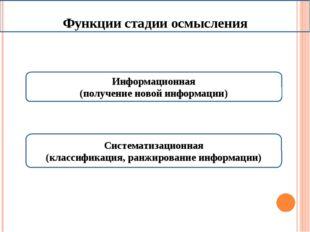 Функции стадии осмысления Информационная (получение новой информации) Систем