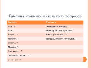 Таблица «тонких» и «толстых» вопросов Тонкие Толстые Кто…? Объясните, почему…