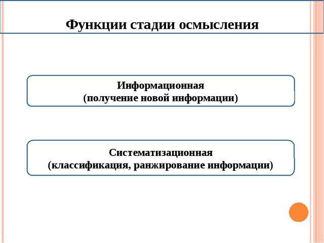 Функции стадии осмысления Информационная (получение новой информации) Систем...
