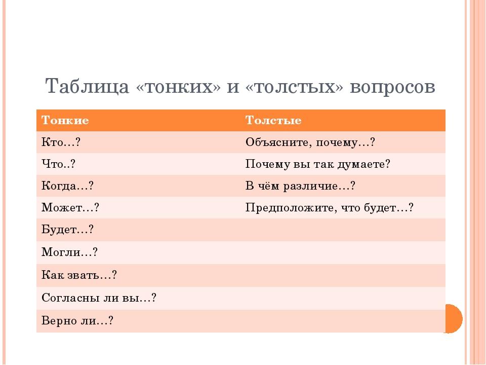 Таблица «тонких» и «толстых» вопросов Тонкие Толстые Кто…? Объясните, почему…...