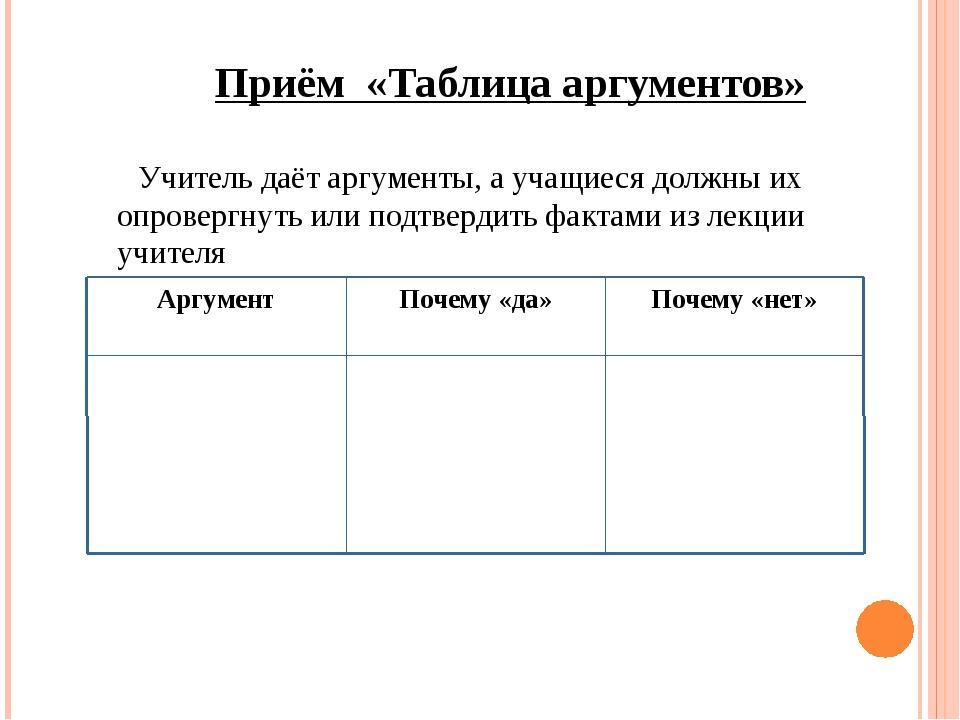 Приём «Таблица аргументов» Учитель даёт аргументы, а учащиеся должны их опров...