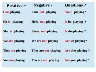 Positive + Negative - Questions? Iamplaying I amnotplaying AmI playing? Heis