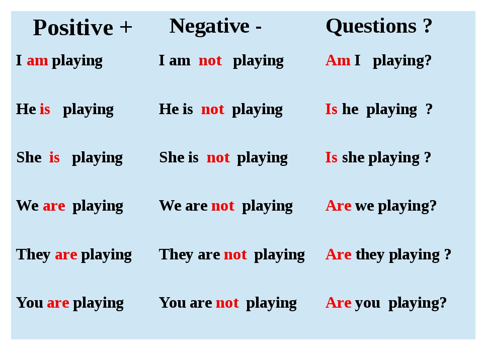 Positive + Negative - Questions? Iamplaying I amnotplaying AmI playing? Heis...