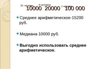 10000 20000 100 000 Среднее арифметическое-15200 руб. Медиана-10000 руб. Выг