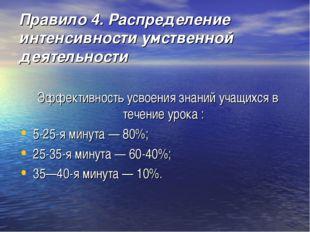 Правило 4. Распределение интенсивности умственной деятельности Эффективность