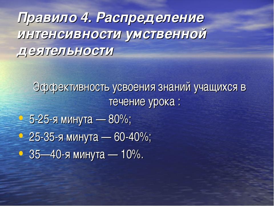 Правило 4. Распределение интенсивности умственной деятельности Эффективность...