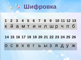 Шифровка 1 2 3 4 5 6 7 8 9 10 11 12 13 к й а м т и н л ш р ч п б 14 15 16 17