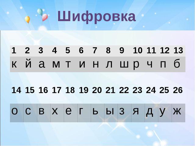 Шифровка 1 2 3 4 5 6 7 8 9 10 11 12 13 к й а м т и н л ш р ч п б 14 15 16 17...