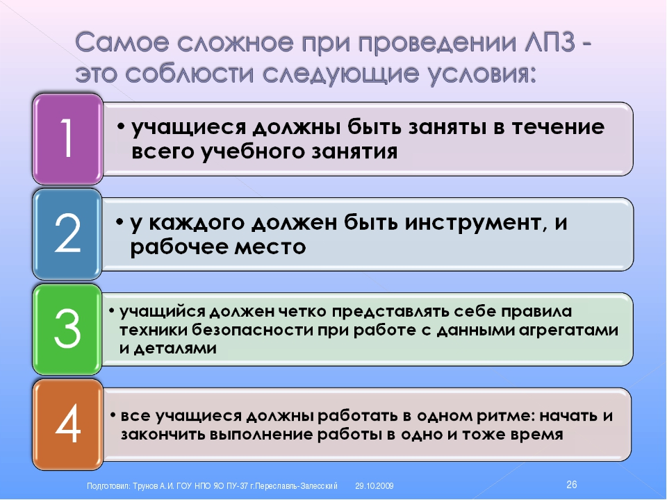 29.10.2009 Подготовил: Трунов А.И. ГОУ НПО ЯО ПУ-37 г.Переславль-Залесский *...