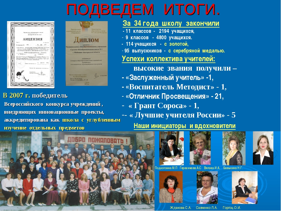 ПОДВЕДЕМ ИТОГИ. В 2007 г. победитель Всероссийского конкурса учреждений , вне...