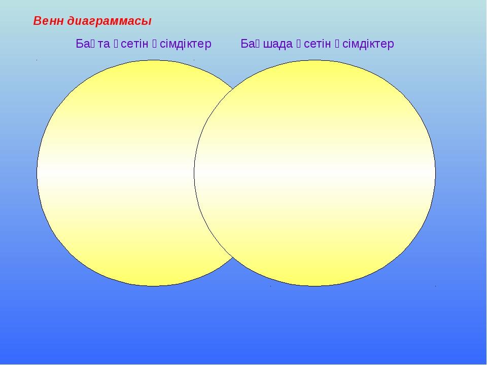 Венн диаграммасы Бақта өсетін өсімдіктер Бақшада өсетін өсімдіктер