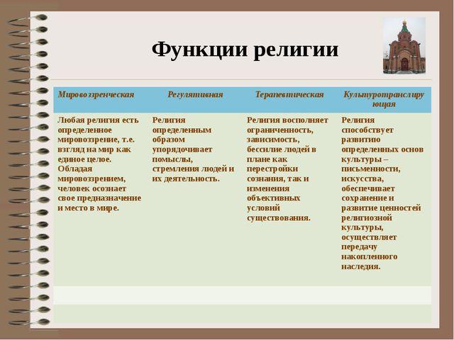 Функции религии МировоззренческаяРегулятивнаяТерапевтическаяКультуротранс...