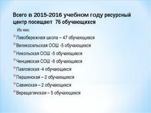 Всего в 2015-2016 учебном году ресурсный центр посещает 76 обучающихся Из них