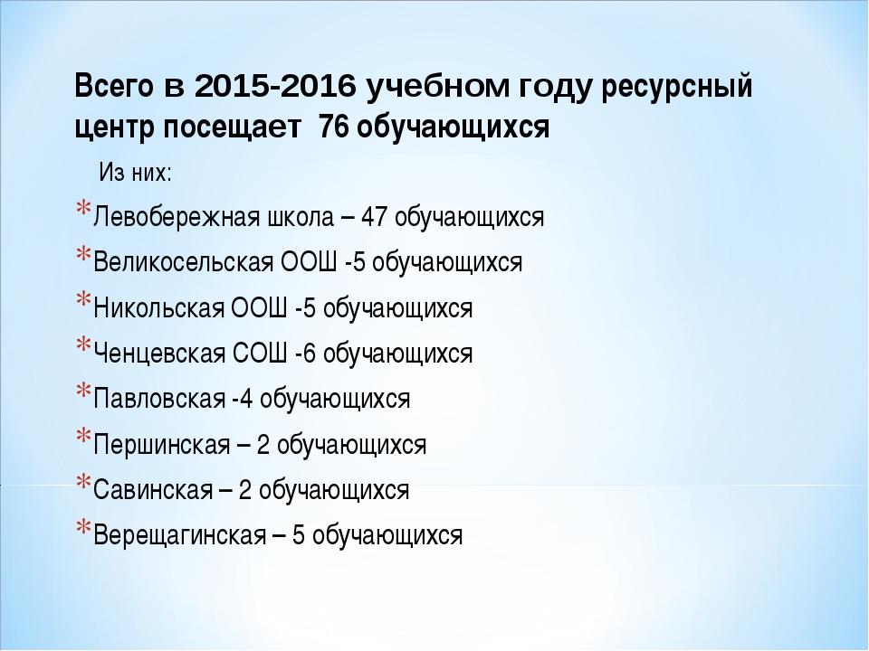Всего в 2015-2016 учебном году ресурсный центр посещает 76 обучающихся Из них...