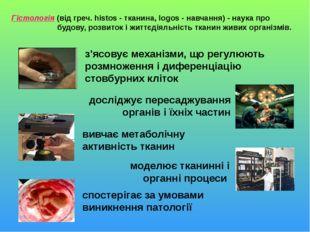 досліджує пересаджування органів і їхніх частин Гістологія (від греч. hіstos