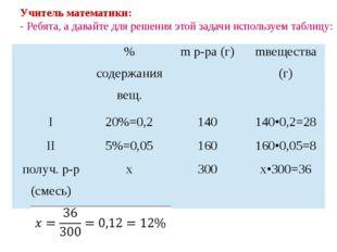 Учитель математики: - Ребята, а давайте для решения этой задачи используем та