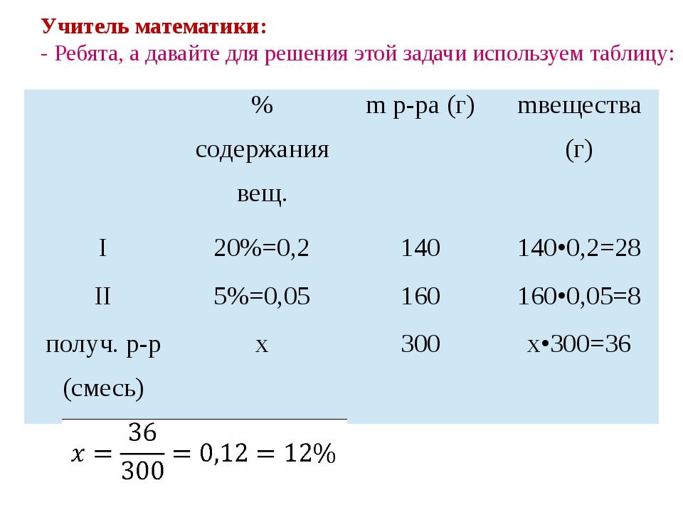 Учитель математики: - Ребята, а давайте для решения этой задачи используем та...