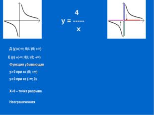 у0 при хє (0; +∞) 4 у = ----- х Д (у)=(-∞; 0)U (0; +∞) Е (у) =(-∞; 0)U (0; +