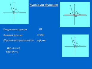 Квадратичная функция Кусочная функция Линейная функция Обратная пропорциональ