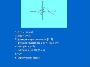 1. Д (у) = (-∞; +∞) 2. Е (у) = (-∞; 4] 3. функция возрастает при х є [-2; 2]
