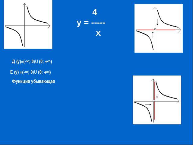 4 у = ----- х Д (у)=(-∞; 0)U (0; +∞) Е (у) =(-∞; 0)U (0; +∞) Функция убывающая
