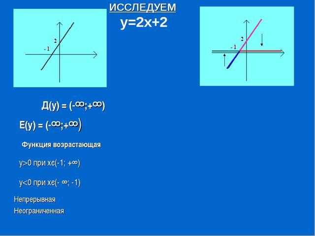 Функция возрастающая ИССЛЕДУЕМ у=2х+2 Д(у) = (-∞;+∞) Е(у) = (-∞;+∞) у0 при х...