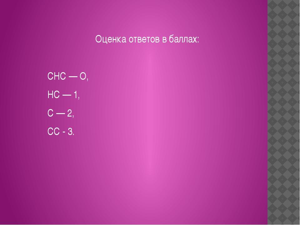 Оценка ответов в баллах: СНС — О, НС — 1, С — 2, СС - 3.