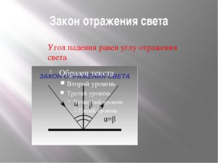 Закон отражения света Угол падения равен углу отражения света