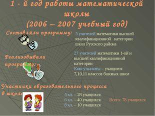 1 - й год работы математической школы (2006 – 2007 учебный год) 5 учителей ма