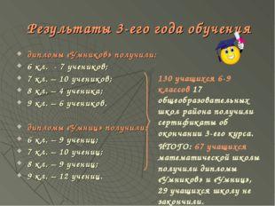 Результаты 3-его года обучения дипломы «Умников» получили: 6 кл. - 7 учеников