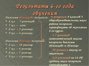 Результаты 6-го года обучения Дипломы «Умников» получили: 6 кл. - 7 учеников;