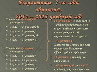 Результаты 7-го года обучения. 2014 – 2015 учебный год Дипломы «Умников» полу