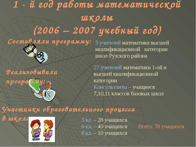 1 - й год работы математической школы (2006 – 2007 учебный год) 5 учителей ма...