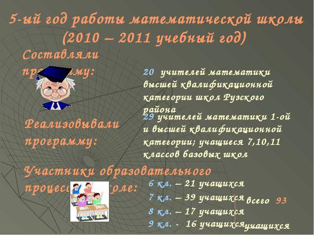 Составляли программу: Реализовывали программу: Участники образовательного пр...