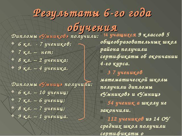 Результаты 6-го года обучения Дипломы «Умников» получили: 6 кл. - 7 учеников;...