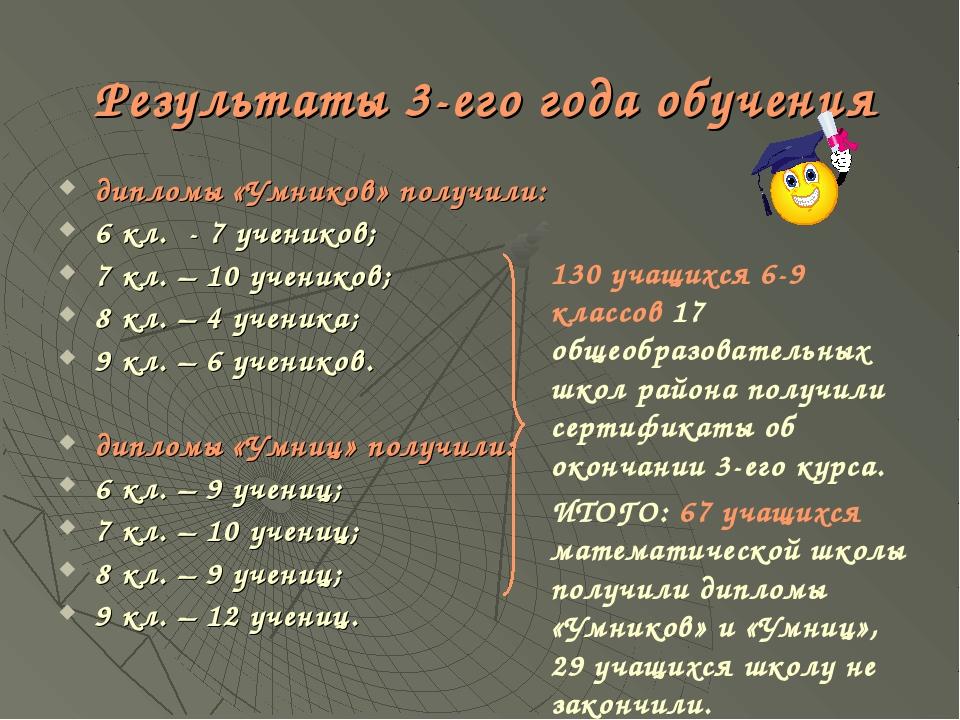 Результаты 3-его года обучения дипломы «Умников» получили: 6 кл. - 7 учеников...