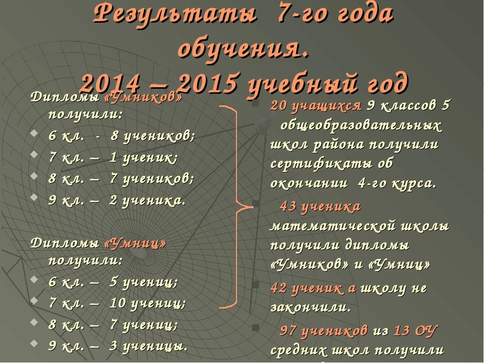 Результаты 7-го года обучения. 2014 – 2015 учебный год Дипломы «Умников» полу...