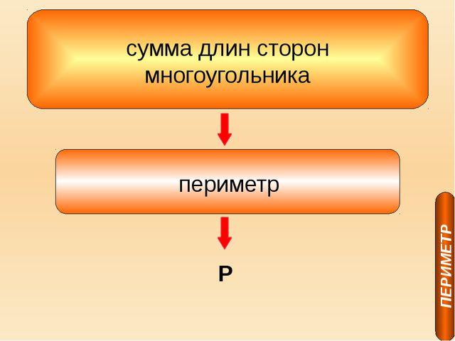 сумма длин сторон многоугольника периметр P ПЕРИМЕТР