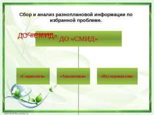Программа действий инициативной группы. Содержание деятельности. Этап Сроки р