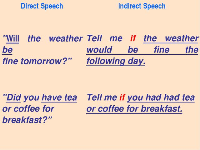 """Direct SpeechIndirect Speech """"Will the weather be fine tomorrow?"""" Tell me i..."""
